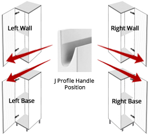 Location of J profile Handle