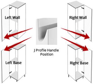 Location of J profile Handle